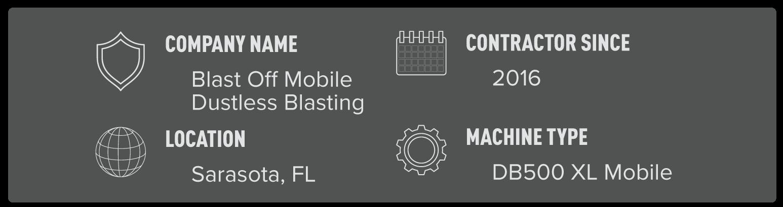 Blast-Off-Mobile-Blasting4