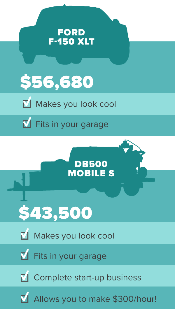 infographic why mobile paint stripping-20