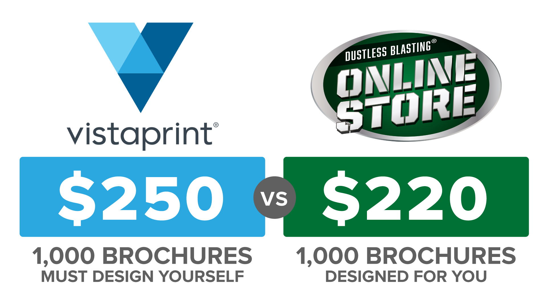 vistaprint-and-online-store-comparison