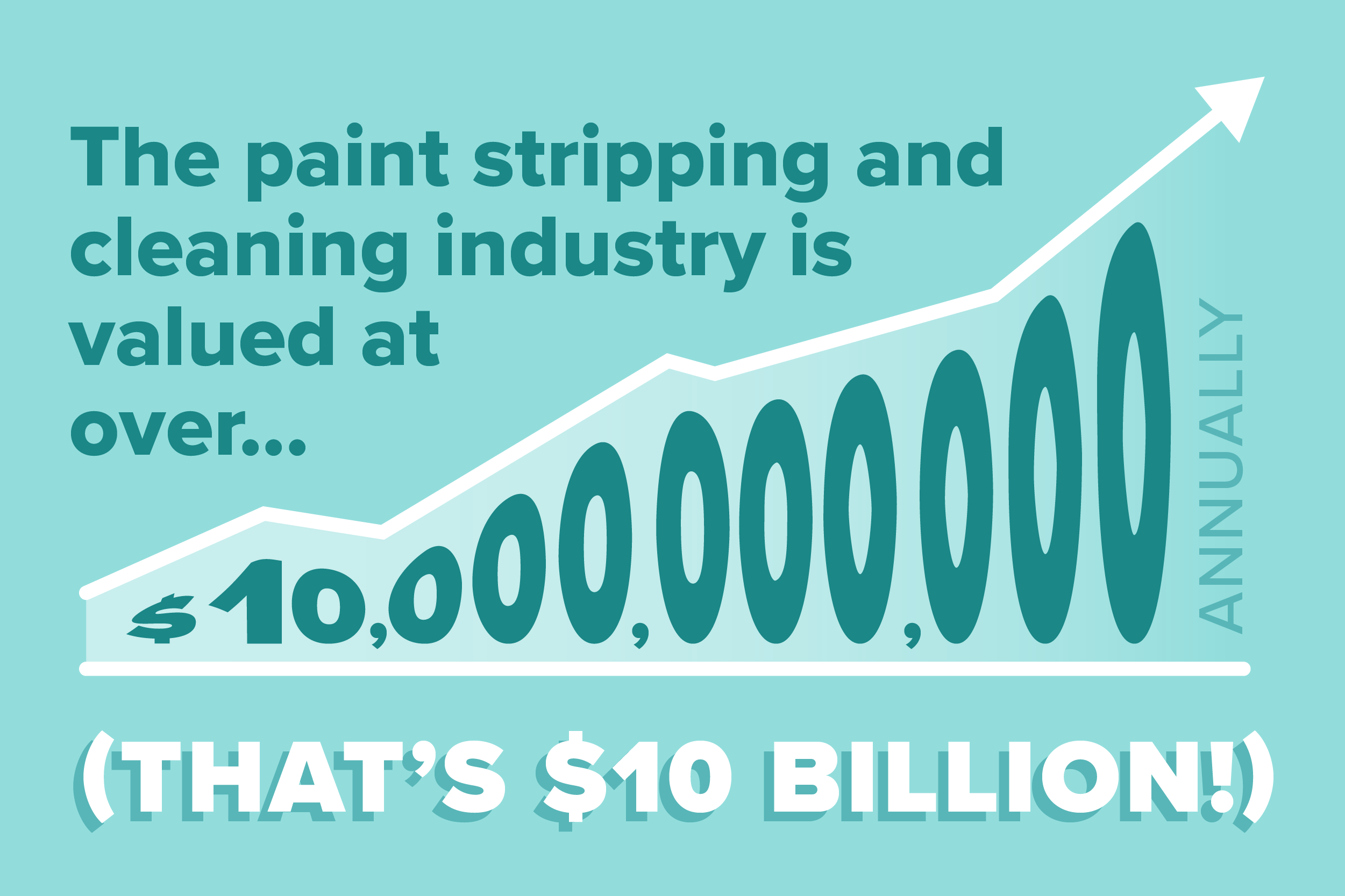 infographic why mobile paint stripping-04