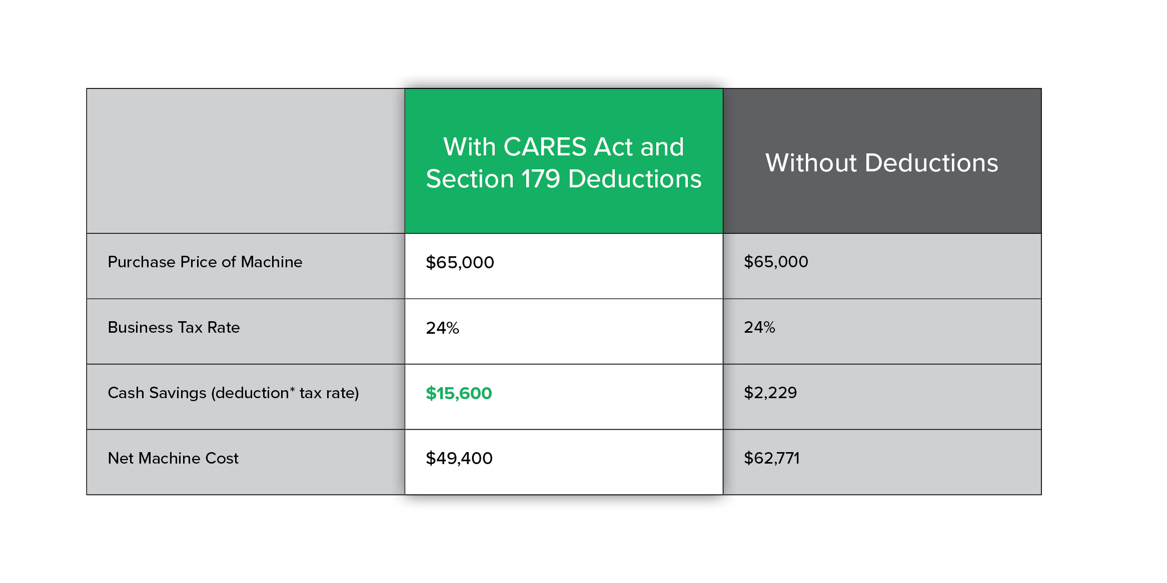Cares-Act-3