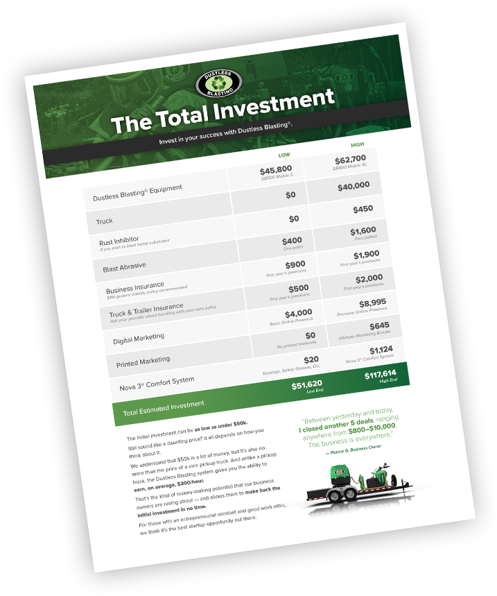 The total investment for a dustless blasting business